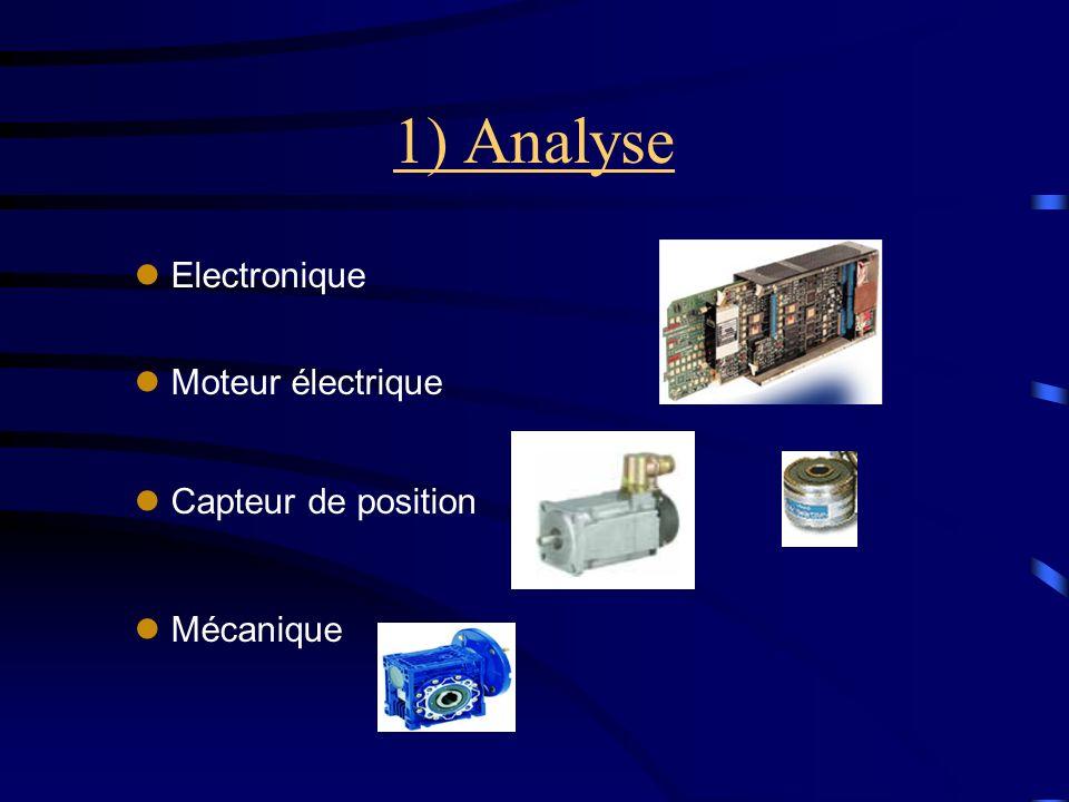 1) Analyse Electronique Moteur électrique Capteur de position