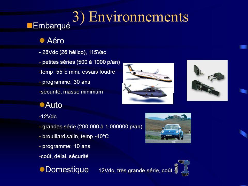 3) Environnements Embarqué Aéro Auto