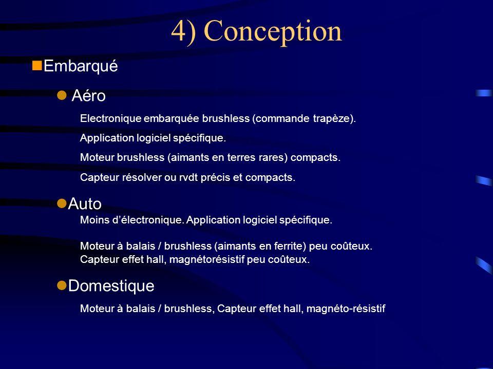 4) Conception Embarqué Aéro Auto Domestique