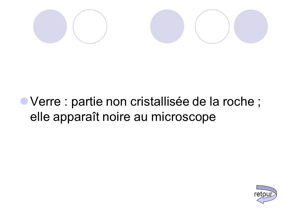 Verre : partie non cristallisée de la roche ; elle apparaît noire au microscope