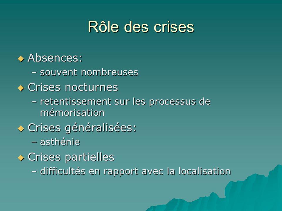 Rôle des crises Absences: Crises nocturnes Crises généralisées: