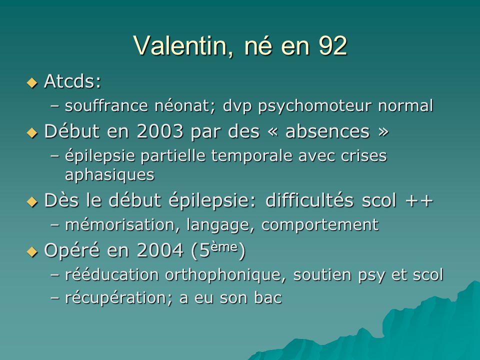 Valentin, né en 92 Atcds: Début en 2003 par des « absences »