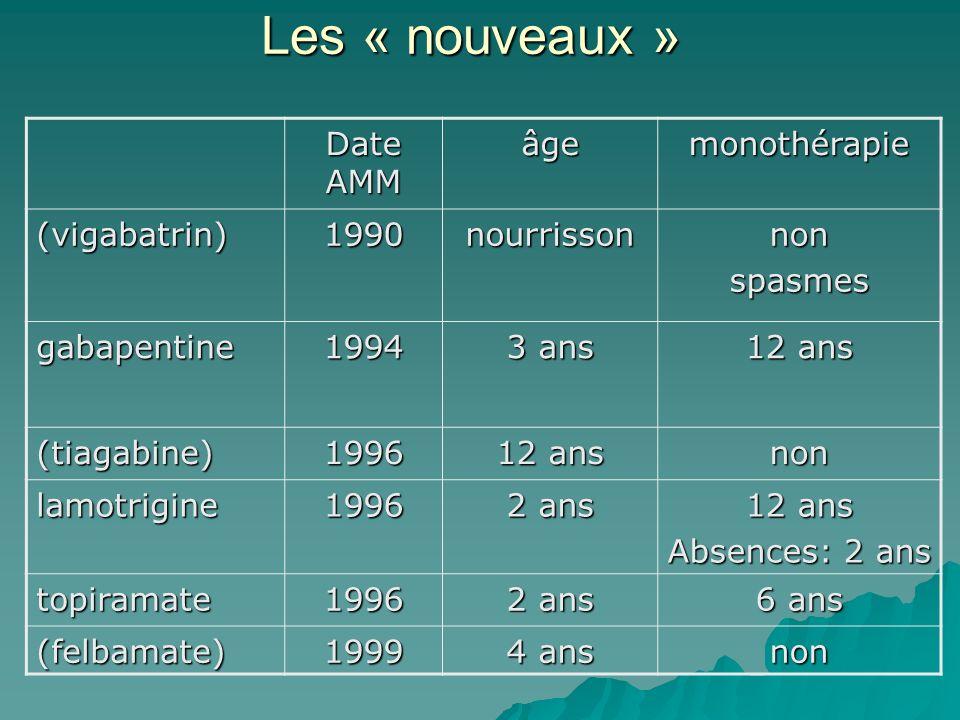 Les « nouveaux » Date AMM âge monothérapie (vigabatrin) 1990