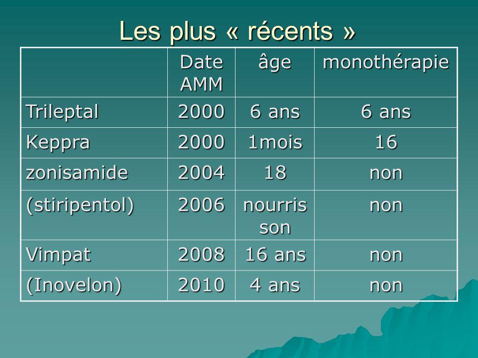 Les plus « récents » Date AMM âge monothérapie Trileptal 2000 6 ans