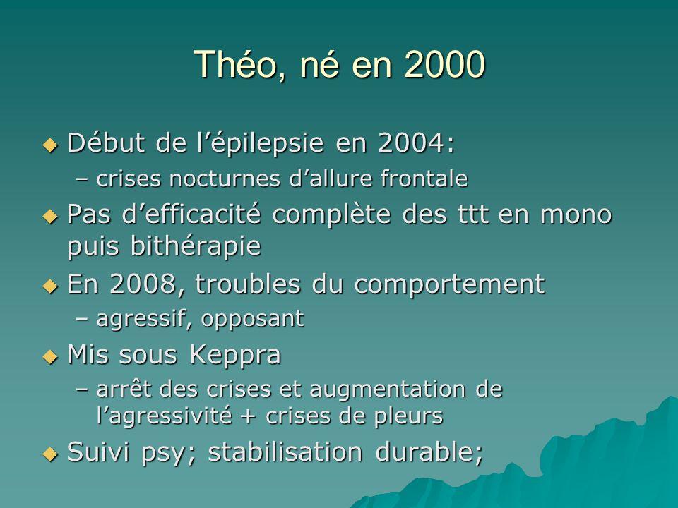 Théo, né en 2000 Début de l'épilepsie en 2004: