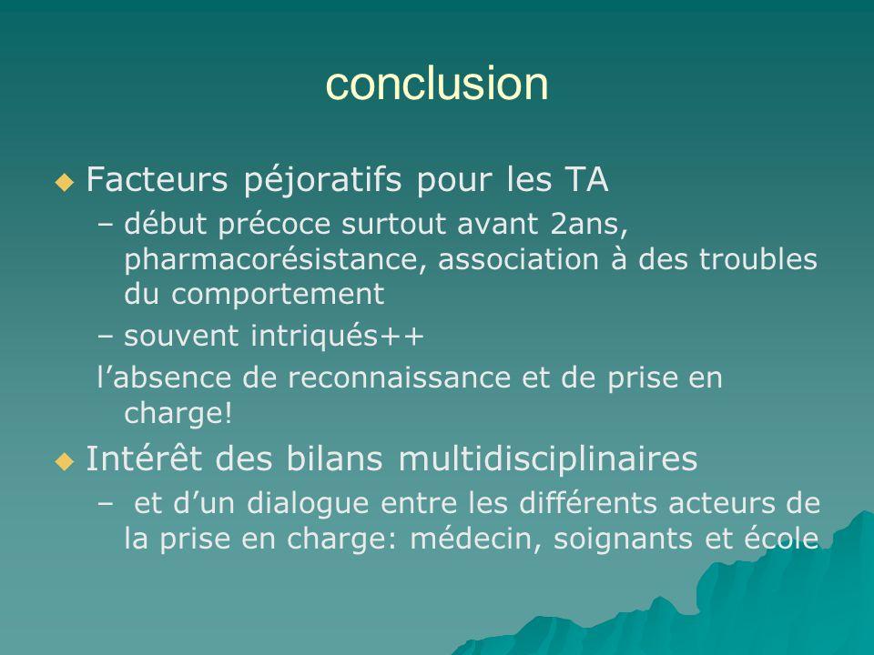 conclusion Facteurs péjoratifs pour les TA