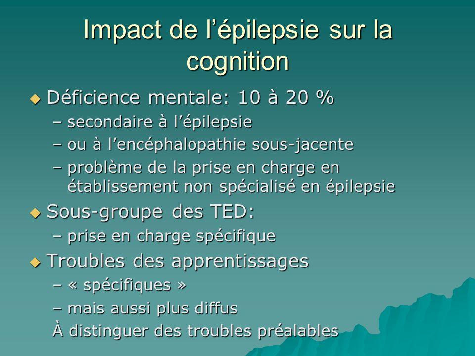 Impact de l'épilepsie sur la cognition