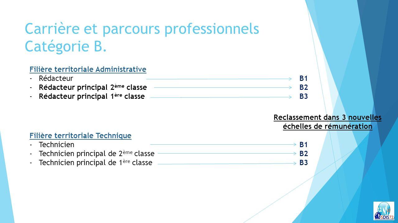 Accord ppcr mise en application partir du 1er janvier - Grille indiciaire technicien principal 2eme classe ...