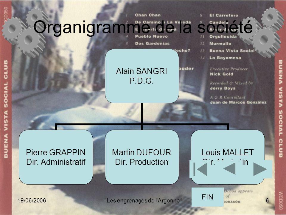 Organigramme de la société