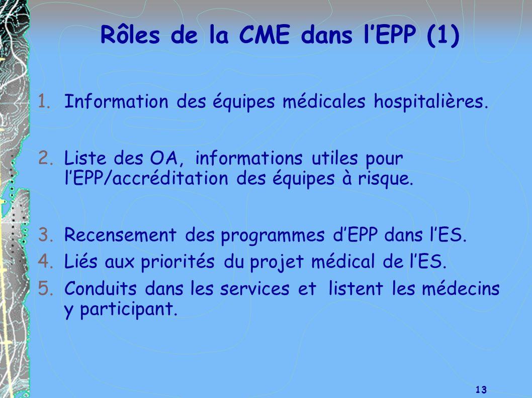 Rôles de la CME dans l'EPP (1)
