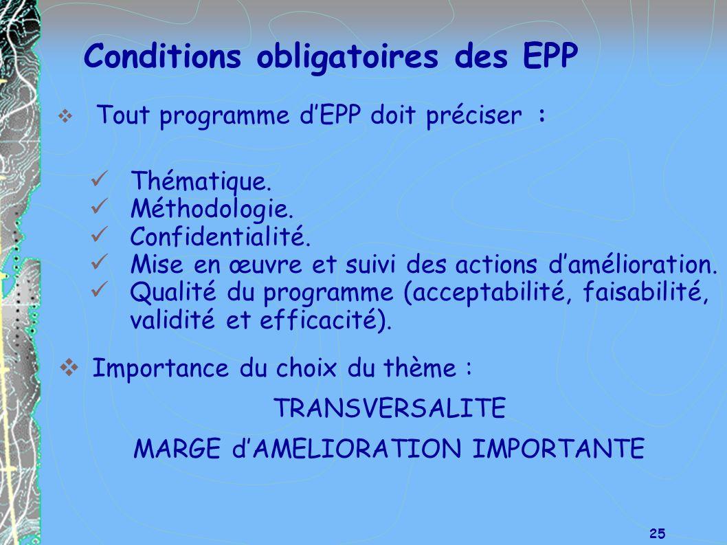 MARGE d'AMELIORATION IMPORTANTE