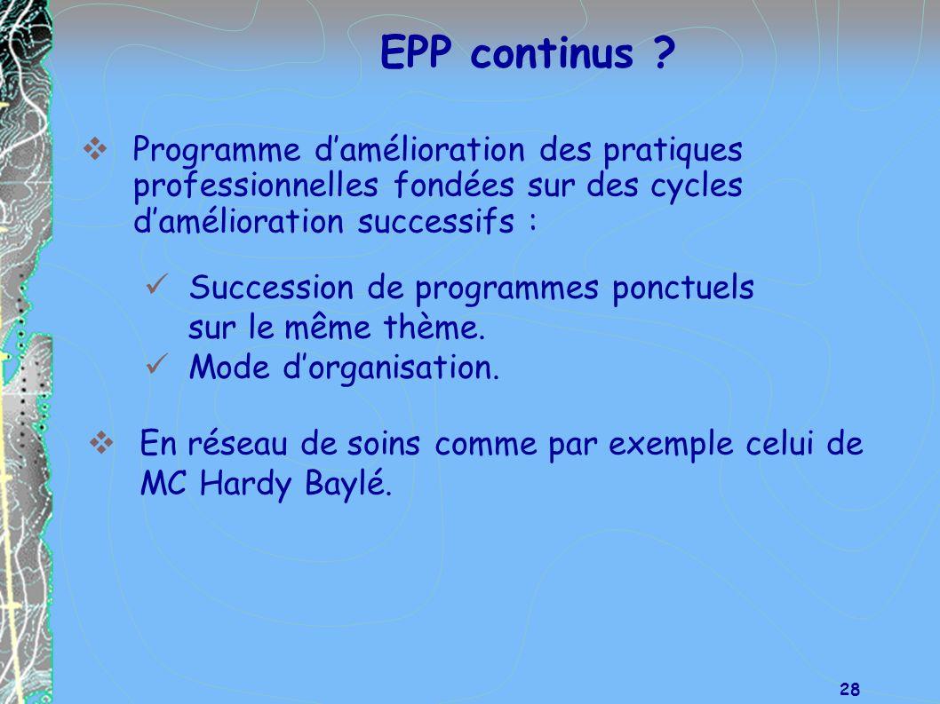 EPP continus Programme d'amélioration des pratiques professionnelles fondées sur des cycles d'amélioration successifs :