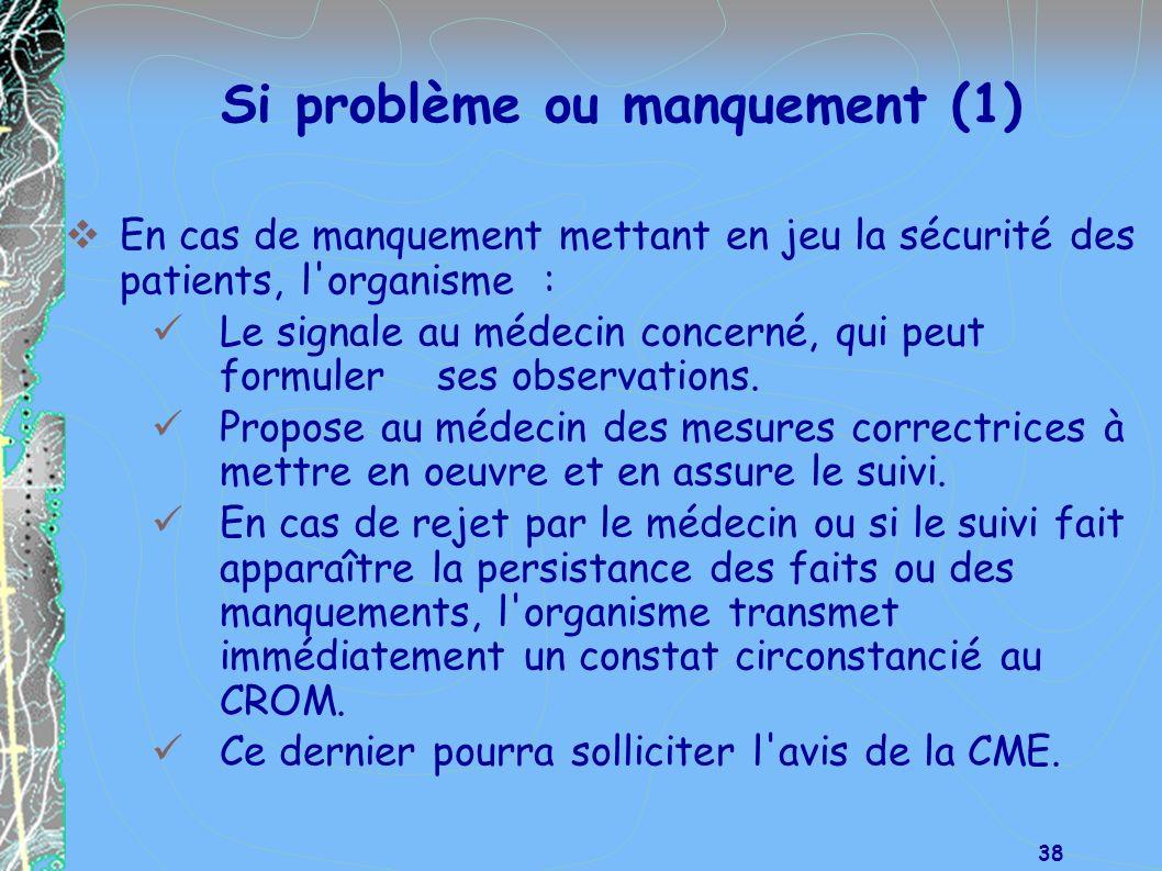 Si problème ou manquement (1)