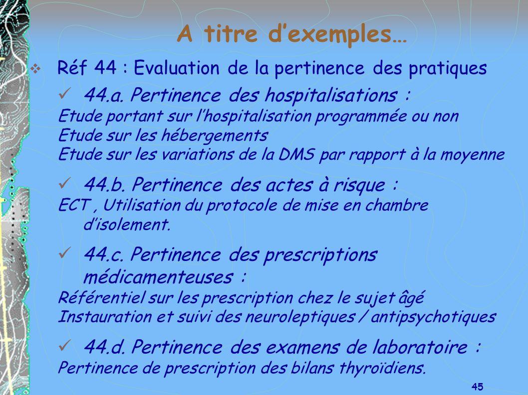 A titre d'exemples… 44.a. Pertinence des hospitalisations :