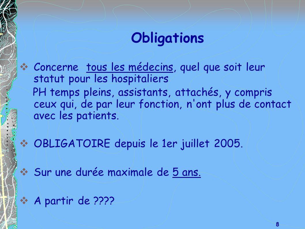 Obligations Concerne tous les médecins, quel que soit leur statut pour les hospitaliers.