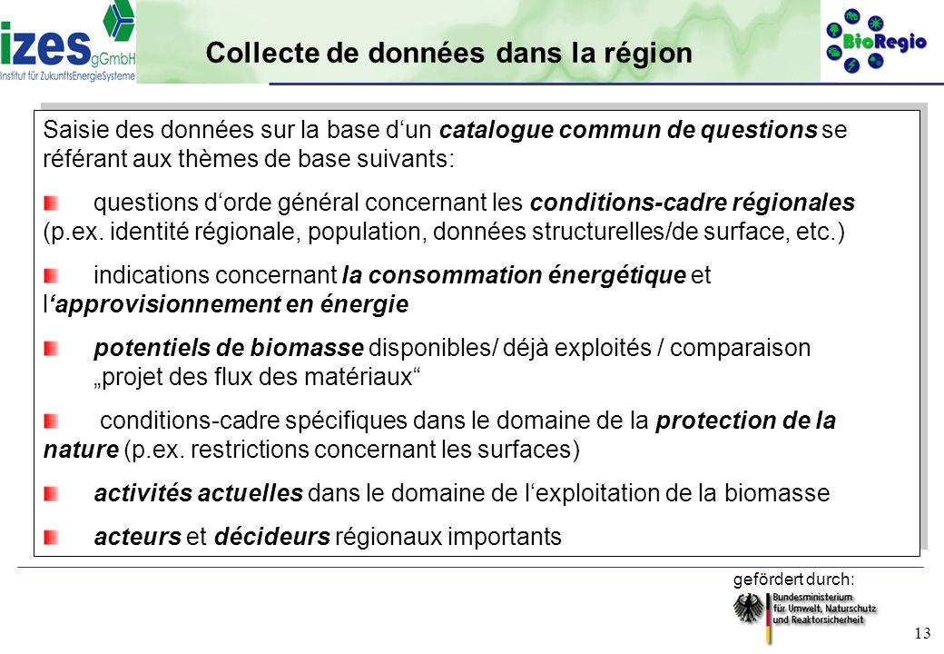 Collecte de données dans la région