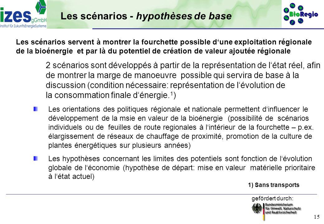 Les scénarios - hypothèses de base