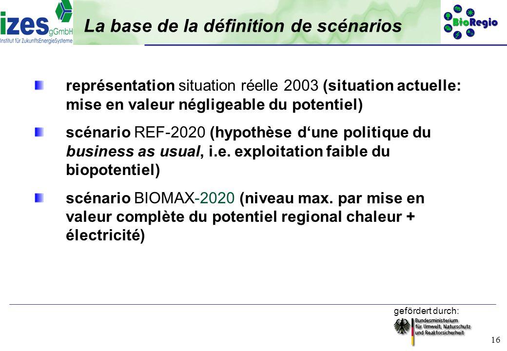 La base de la définition de scénarios