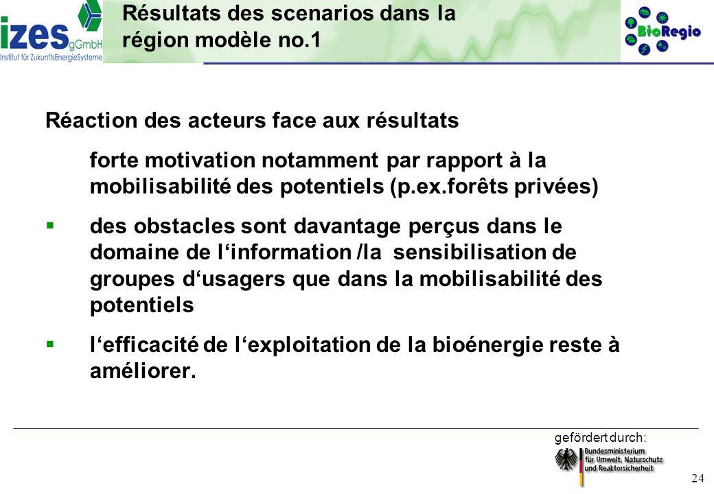 Résultats des scenarios dans la région modèle no.1