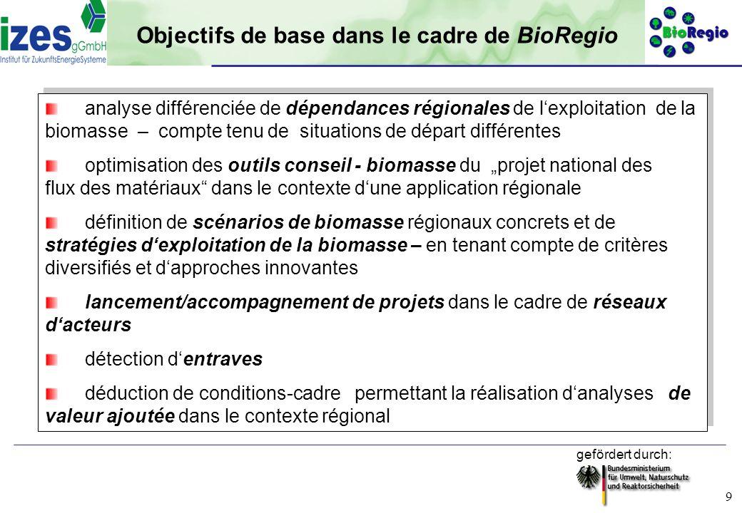 Objectifs de base dans le cadre de BioRegio