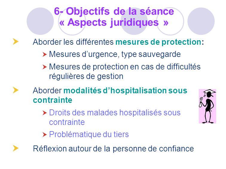 6- Objectifs de la séance « Aspects juridiques »