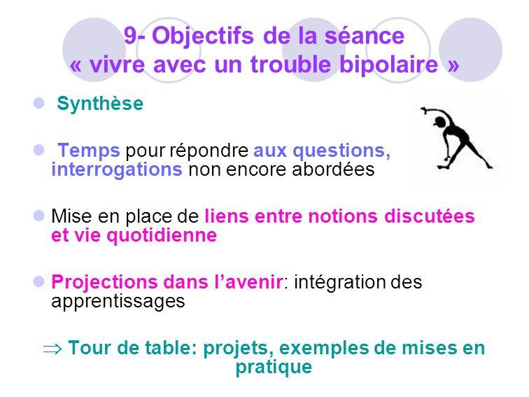 9- Objectifs de la séance « vivre avec un trouble bipolaire »