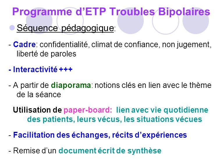 Programme d'ETP Troubles Bipolaires