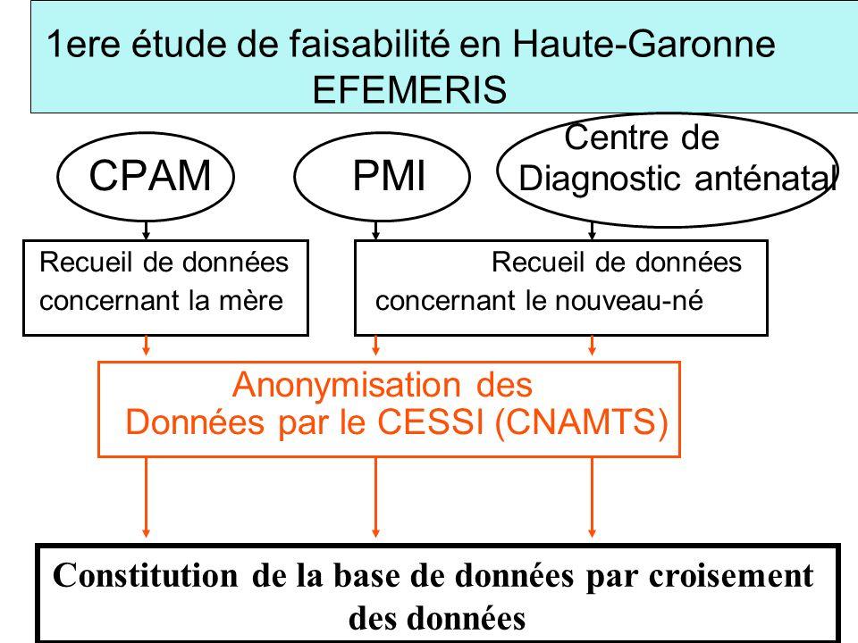 1ere étude de faisabilité en Haute-Garonne EFEMERIS