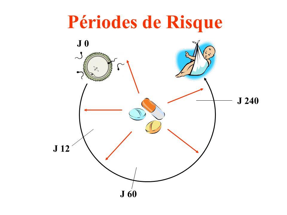Périodes de Risque J 60 J 0 J 240 J 12