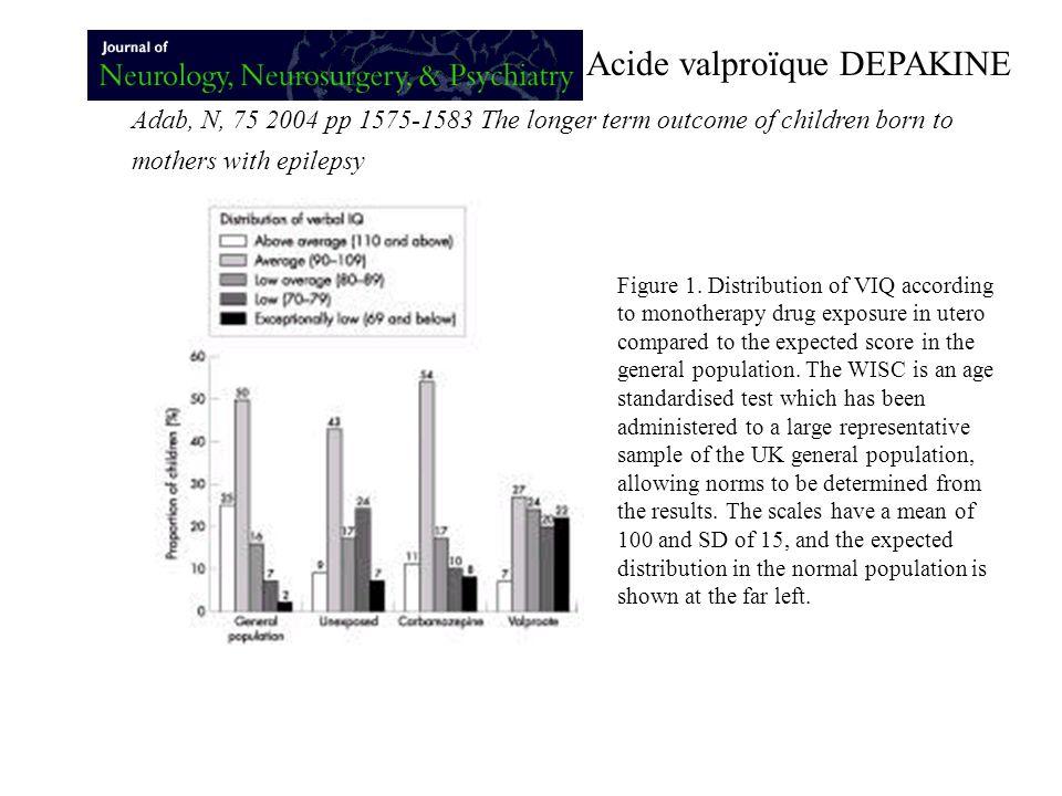 Acide valproïque DEPAKINE
