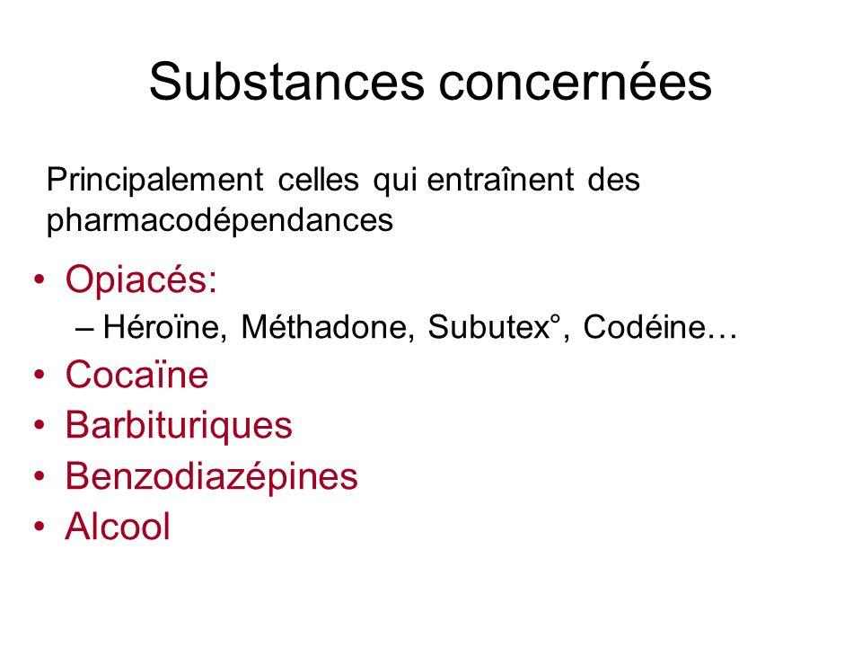 Substances concernées