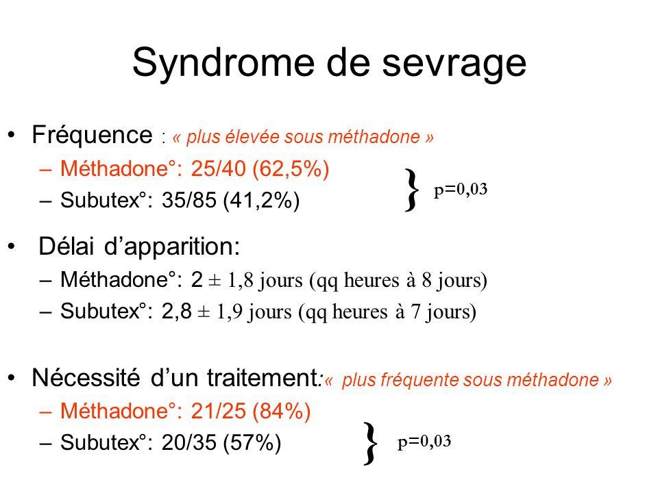 } } Syndrome de sevrage Fréquence : « plus élevée sous méthadone »