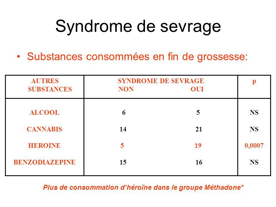 Syndrome de sevrage Substances consommées en fin de grossesse: