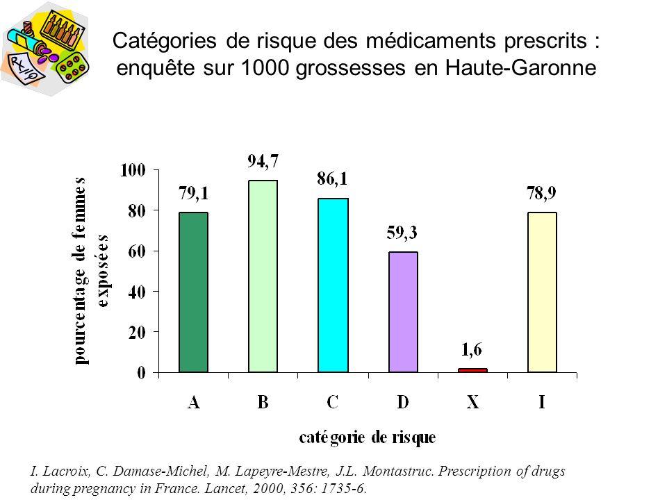 Catégories de risque des médicaments prescrits : enquête sur 1000 grossesses en Haute-Garonne