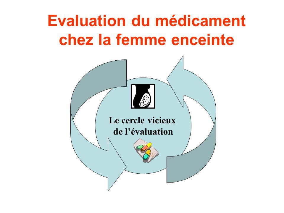 Evaluation du médicament chez la femme enceinte