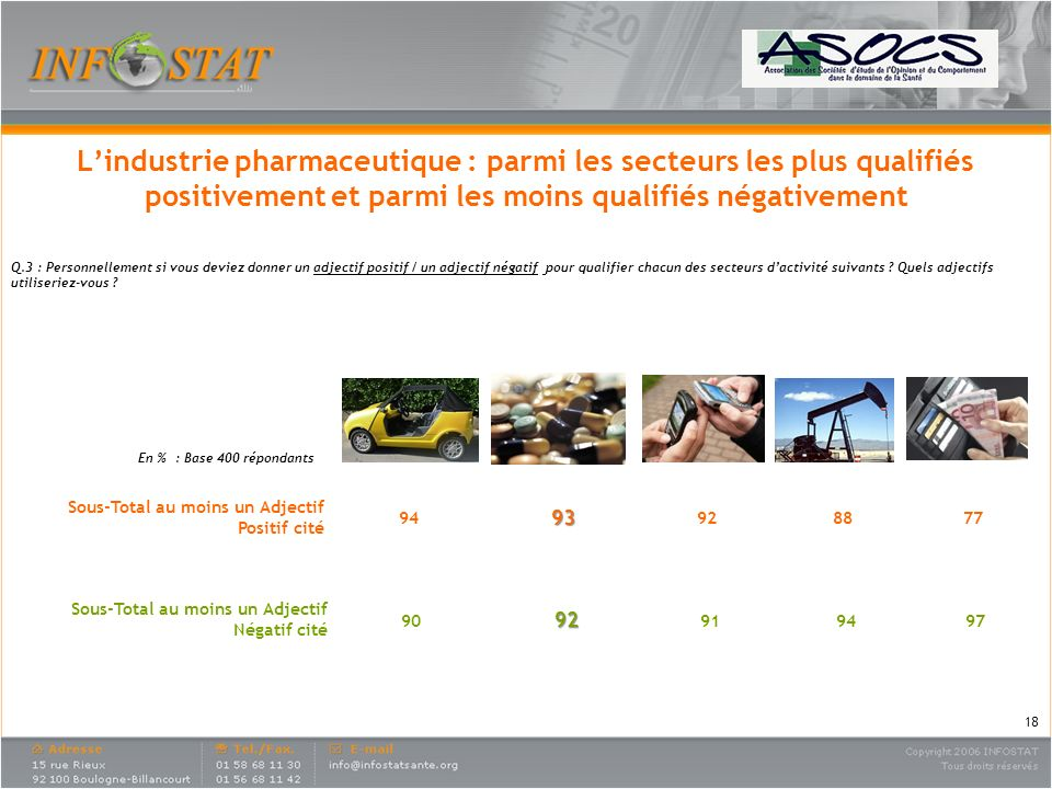 Industrie Pharmaceutique
