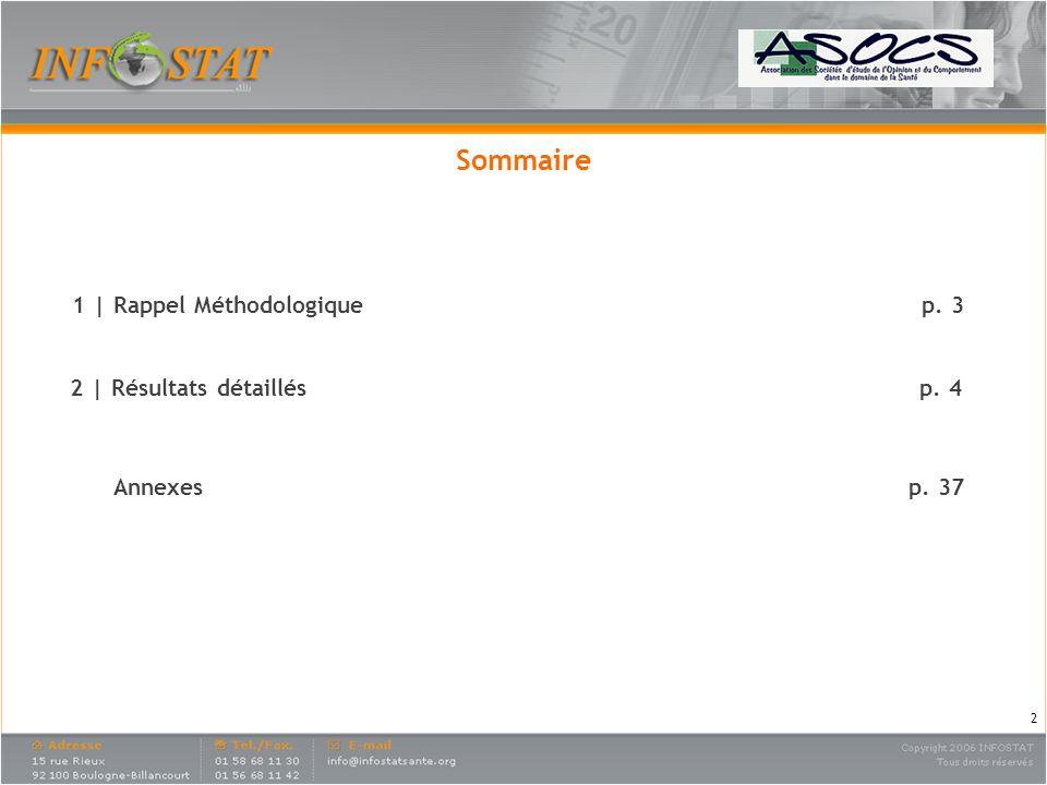 Sommaire 1 | Rappel Méthodologique p. 3 2 | Résultats détaillés p. 4