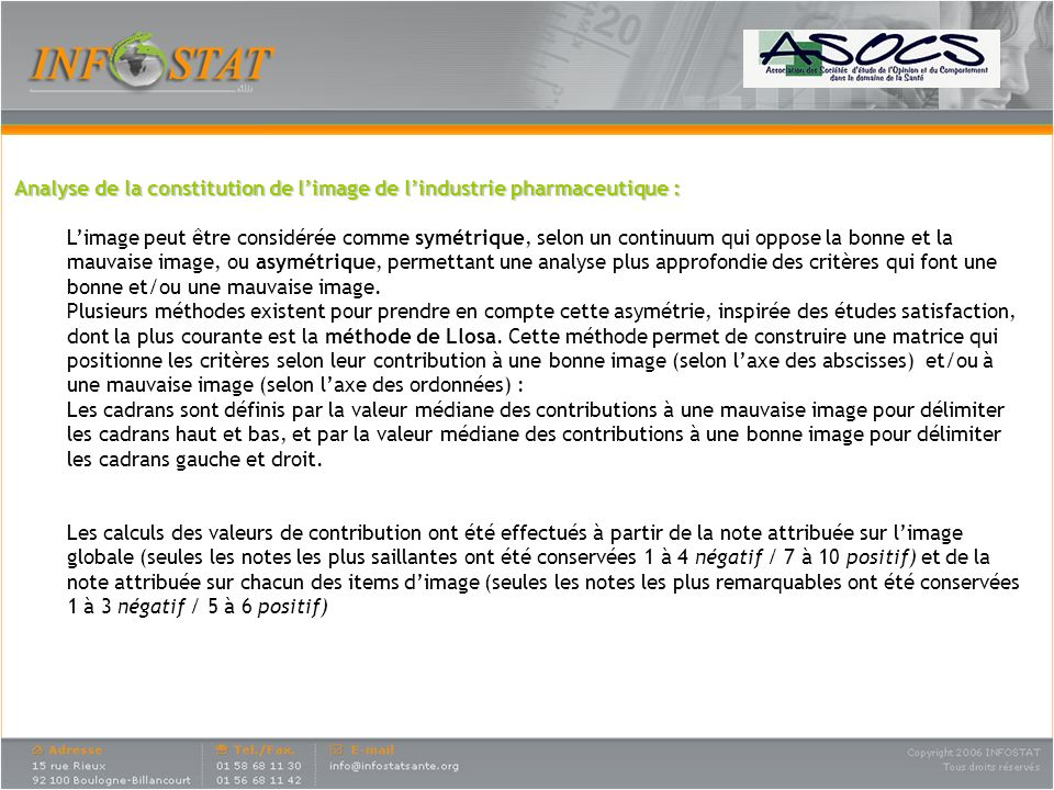 Analyse de la constitution de l'image de l'industrie pharmaceutique :