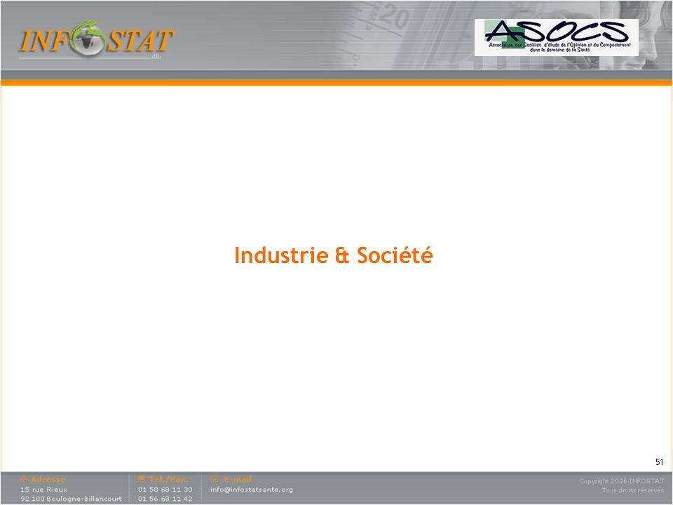 Industrie & Société