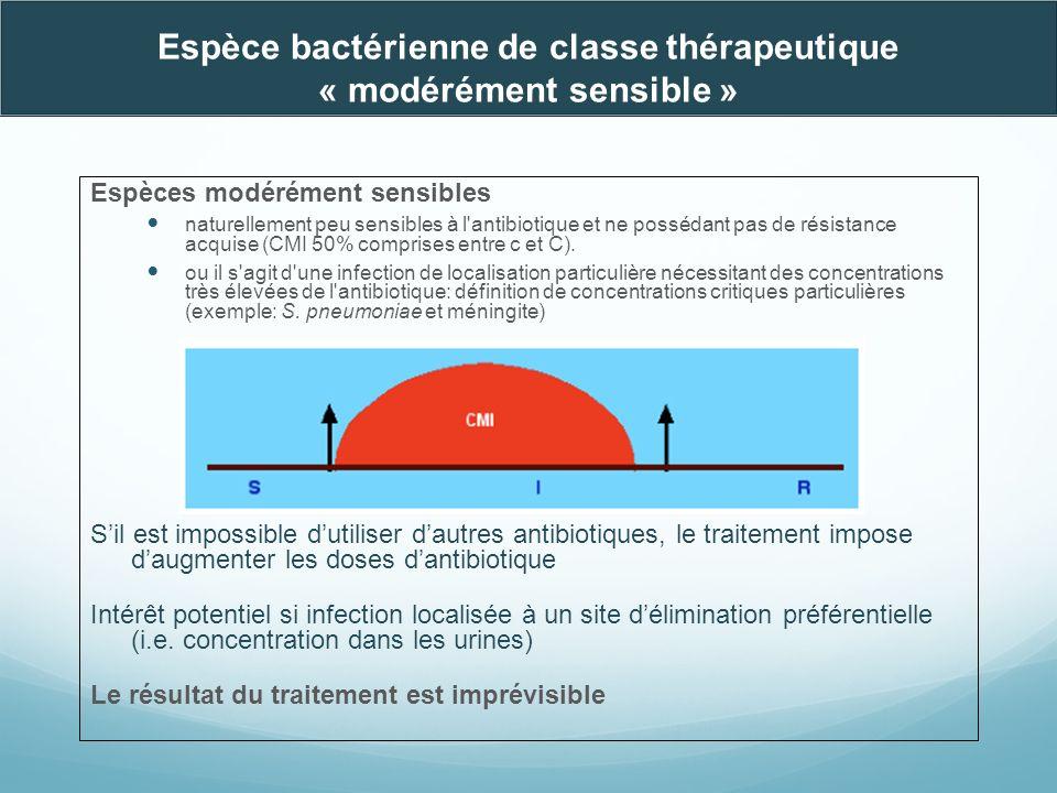 Espèce bactérienne de classe thérapeutique « modérément sensible »