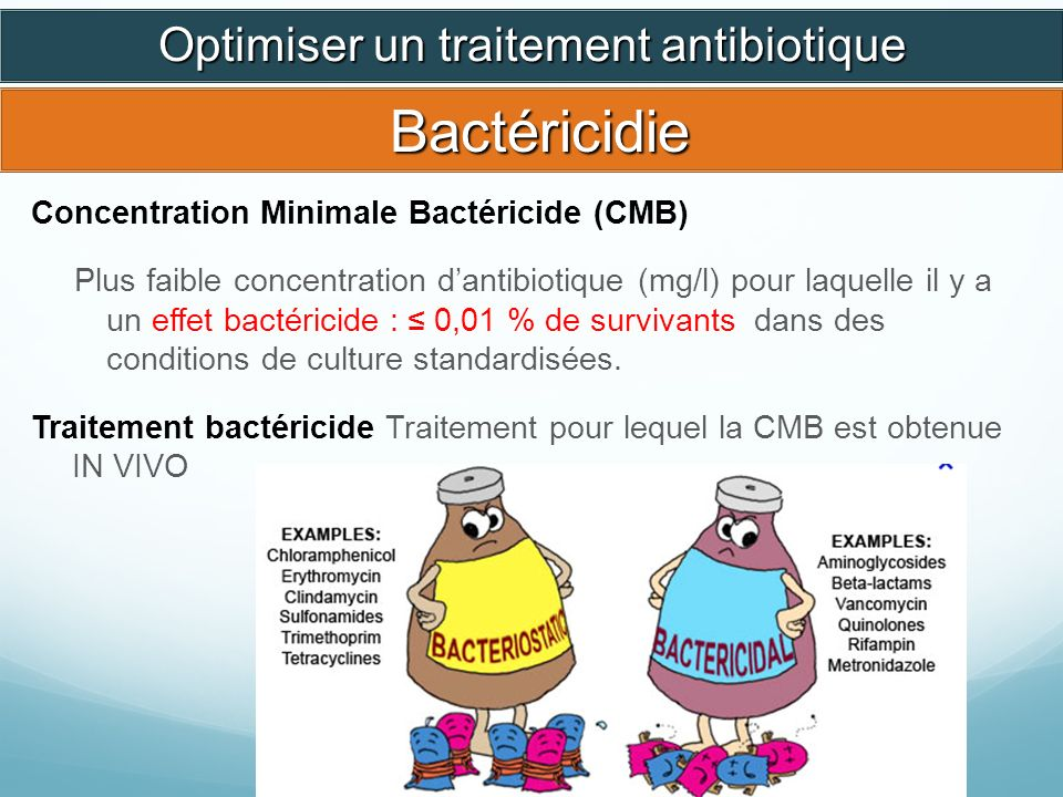 Optimiser un traitement antibiotique