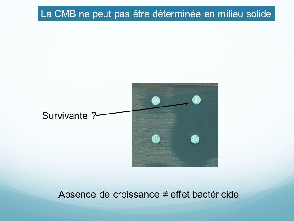La CMB ne peut pas être déterminée en milieu solide