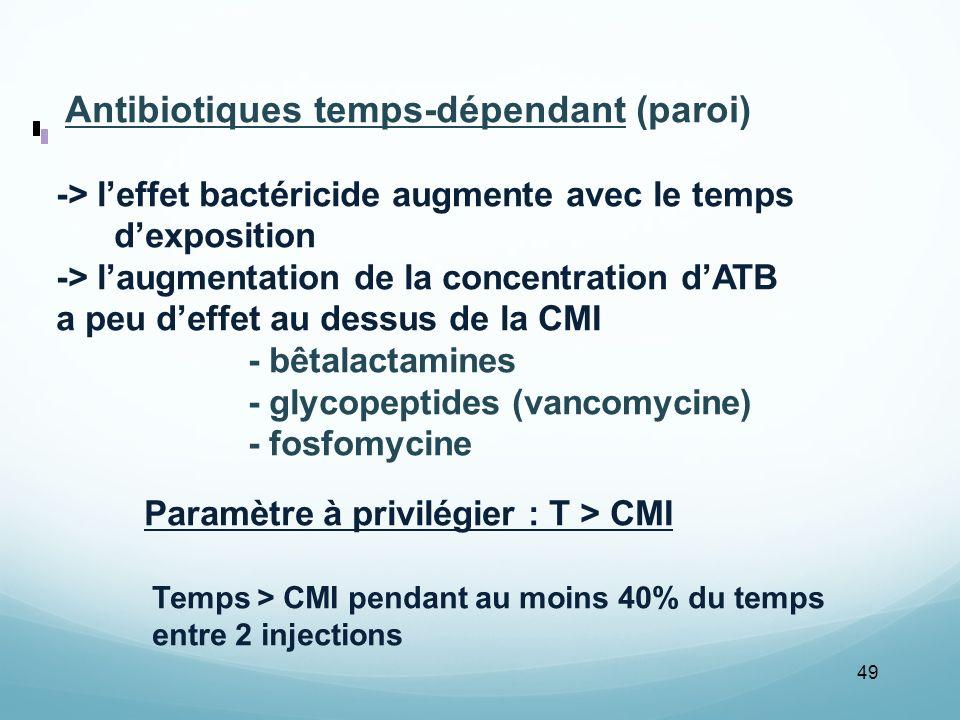 -> l'effet bactéricide augmente avec le temps d'exposition