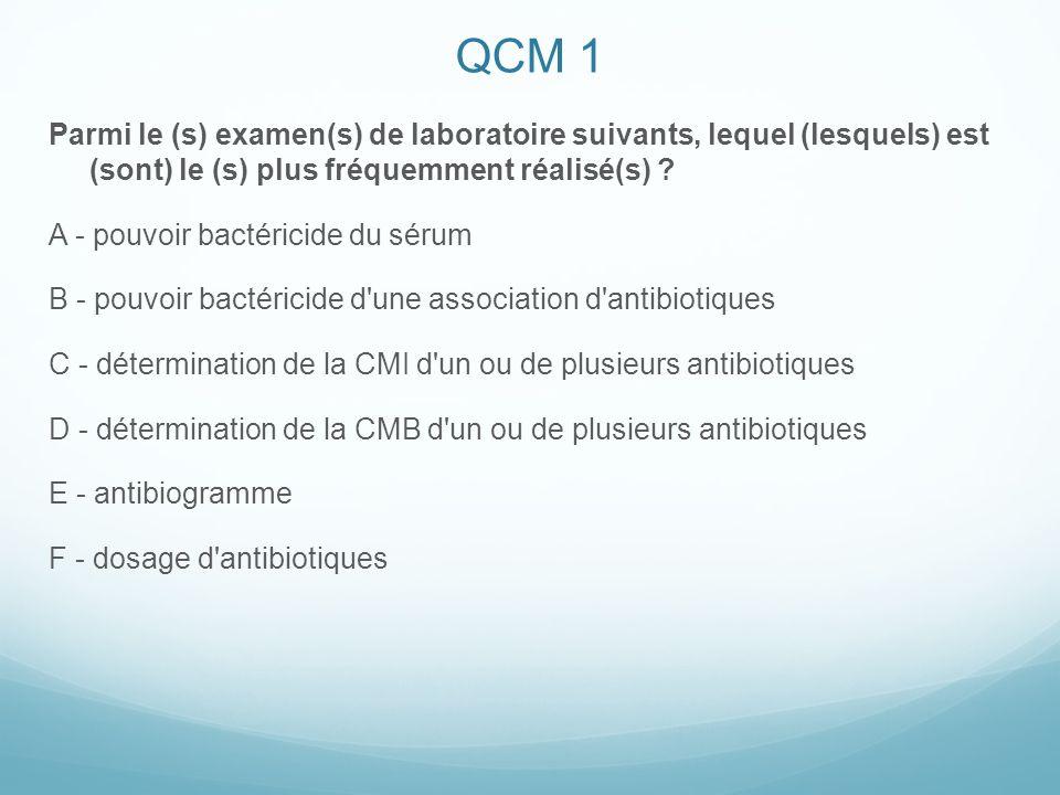 QCM 1 Parmi le (s) examen(s) de laboratoire suivants, lequel (lesquels) est (sont) le (s) plus fréquemment réalisé(s)