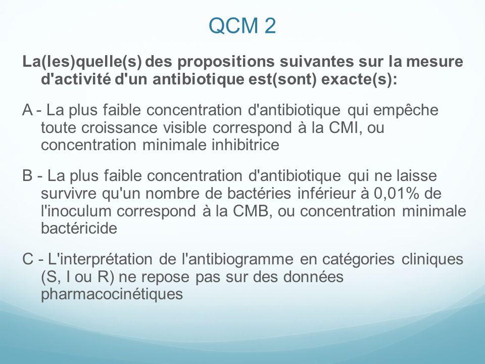 QCM 2 La(les)quelle(s) des propositions suivantes sur la mesure d activité d un antibiotique est(sont) exacte(s):