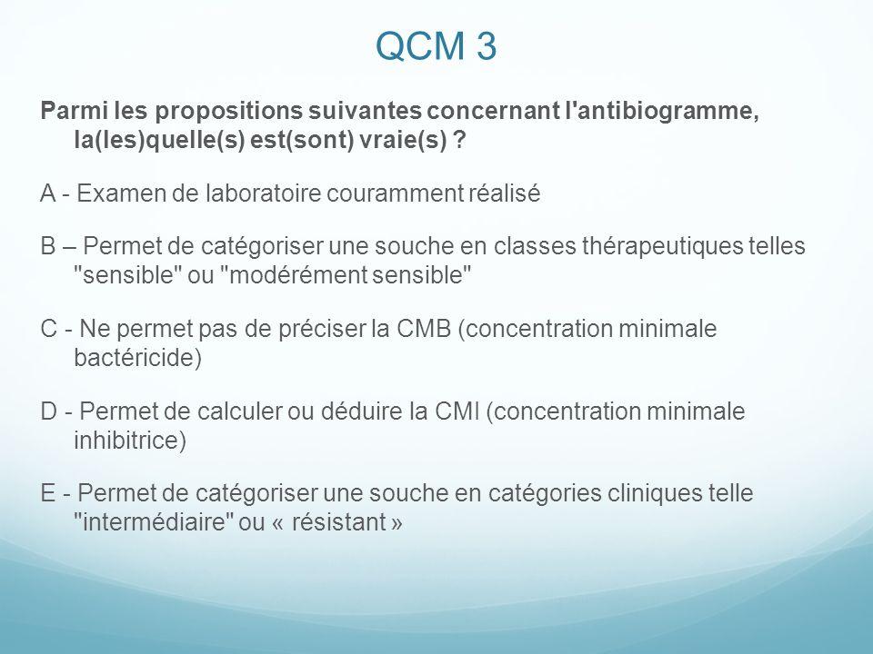 QCM 3 Parmi les propositions suivantes concernant l antibiogramme, la(les)quelle(s) est(sont) vraie(s)