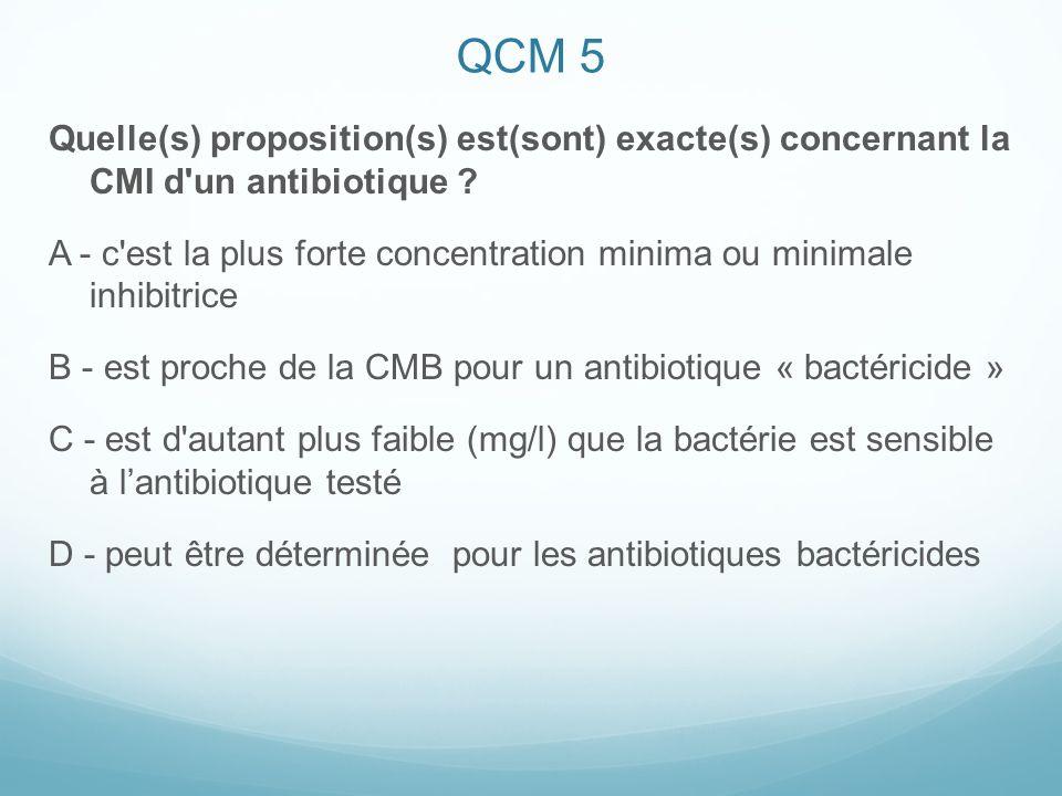 QCM 5 Quelle(s) proposition(s) est(sont) exacte(s) concernant la CMI d un antibiotique