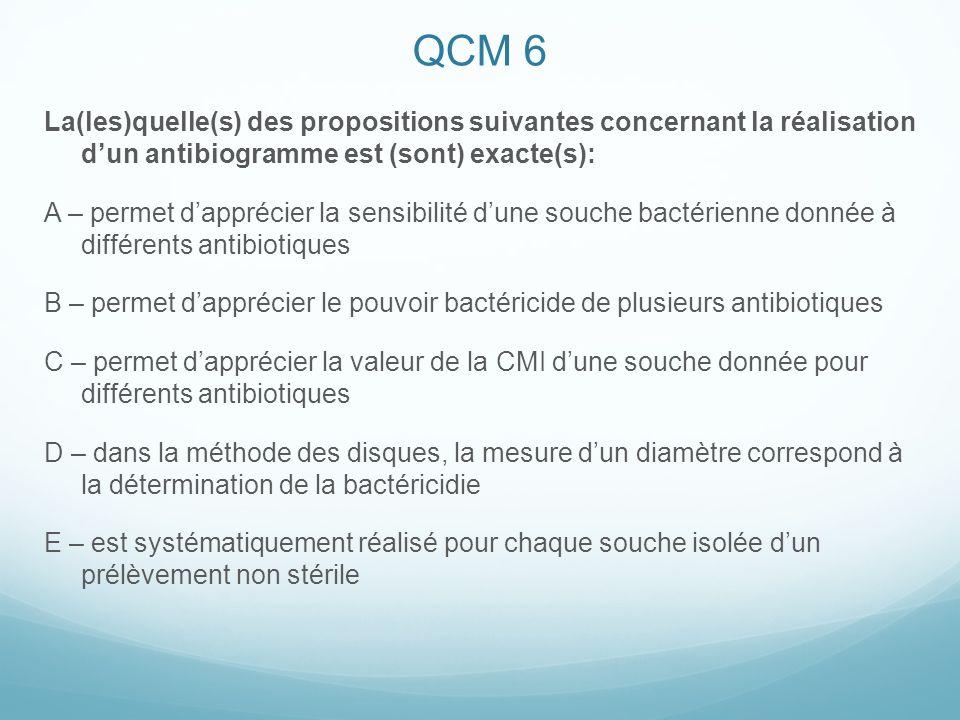 QCM 6 La(les)quelle(s) des propositions suivantes concernant la réalisation d'un antibiogramme est (sont) exacte(s):