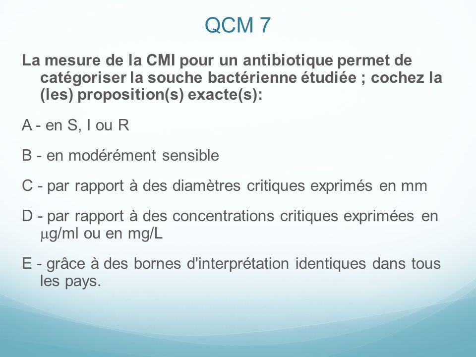 QCM 7 La mesure de la CMI pour un antibiotique permet de catégoriser la souche bactérienne étudiée ; cochez la (les) proposition(s) exacte(s):