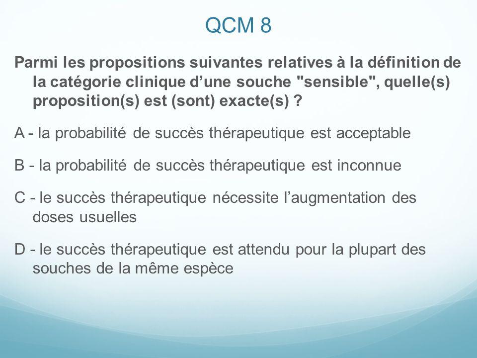 QCM 8